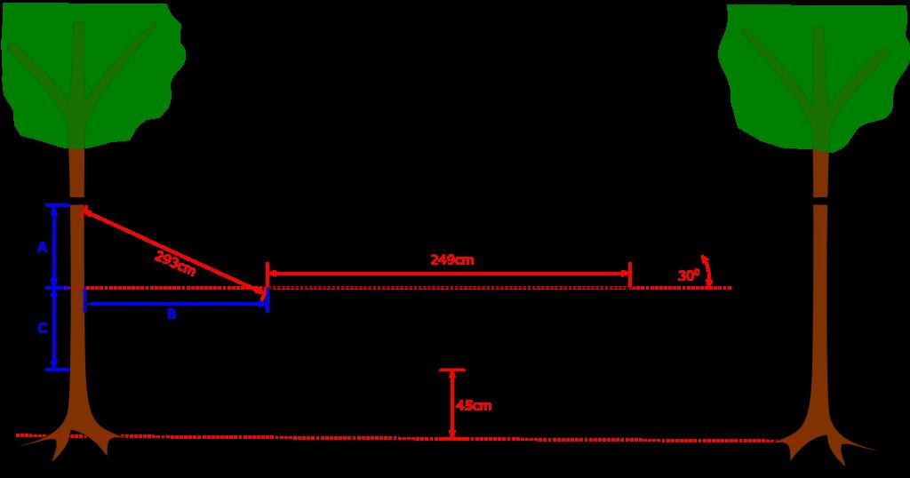schemat rozwieszenia hamaka z wymiarami